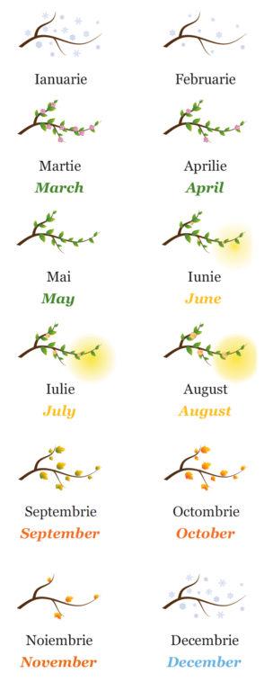 Calendarul copiilor - Lunile anului
